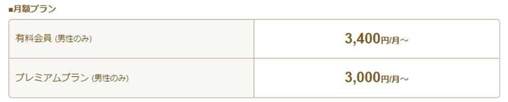マリッシュの料金表